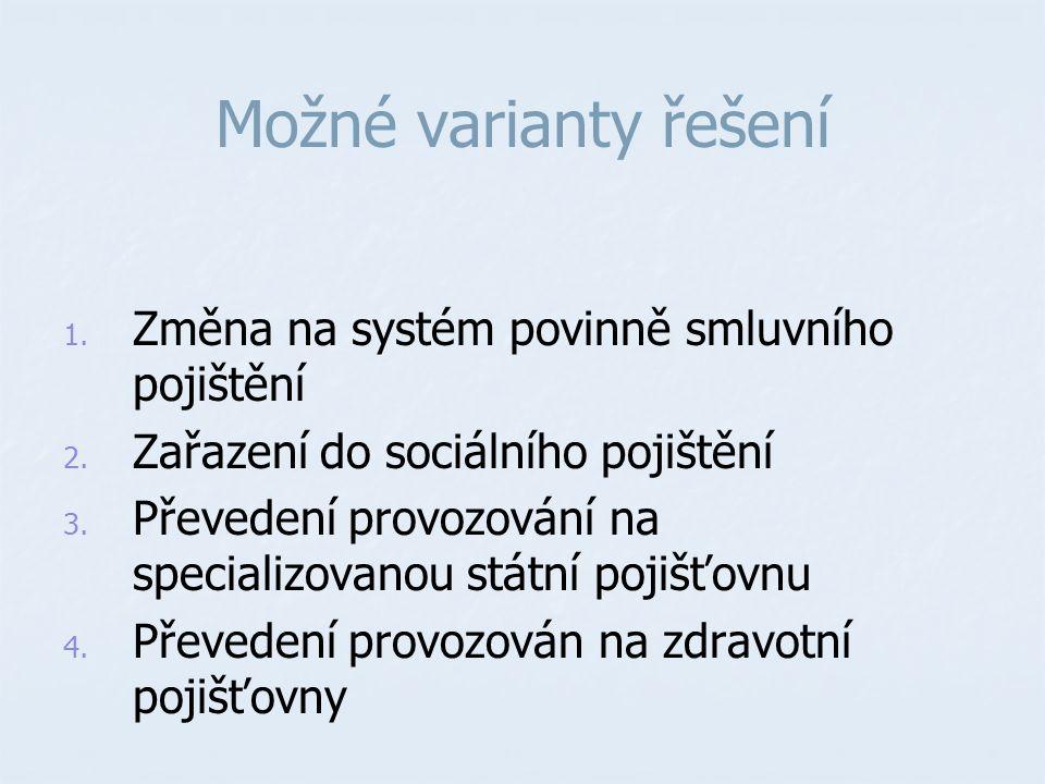 Možné varianty řešení 1. 1. Změna na systém povinně smluvního pojištění 2.