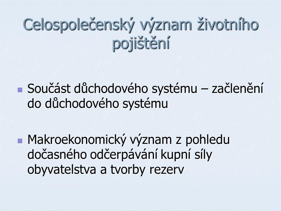 Příklad Příkladem z nedávné minulosti je krach jedné kazašské banky.