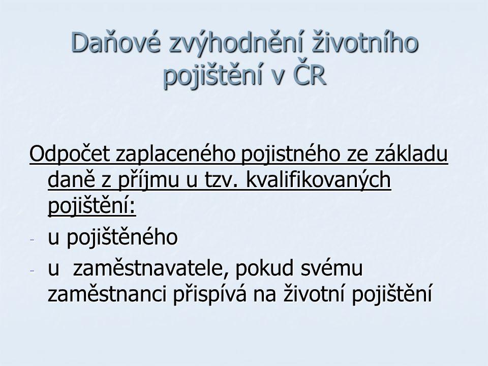 Daňové zvýhodnění životního pojištění v ČR Odpočet zaplaceného pojistného ze základu daně z příjmu u tzv.