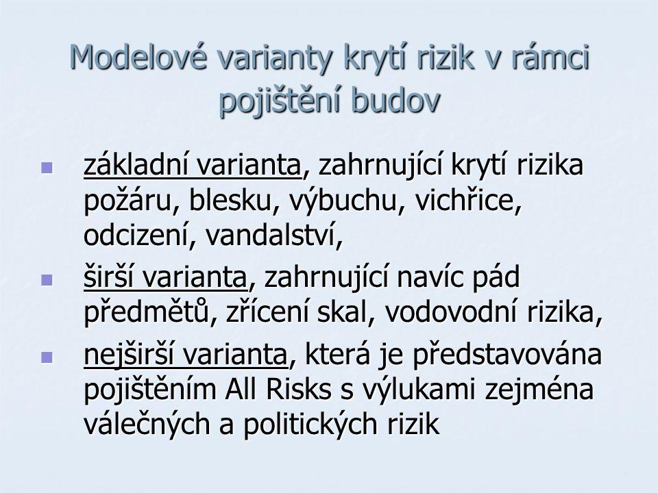 Modelové varianty krytí rizik v rámci pojištění budov základní varianta, zahrnující krytí rizika požáru, blesku, výbuchu, vichřice, odcizení, vandalství, základní varianta, zahrnující krytí rizika požáru, blesku, výbuchu, vichřice, odcizení, vandalství, širší varianta, zahrnující navíc pád předmětů, zřícení skal, vodovodní rizika, širší varianta, zahrnující navíc pád předmětů, zřícení skal, vodovodní rizika, nejširší varianta, která je představována pojištěním All Risks s výlukami zejména válečných a politických rizik nejširší varianta, která je představována pojištěním All Risks s výlukami zejména válečných a politických rizik