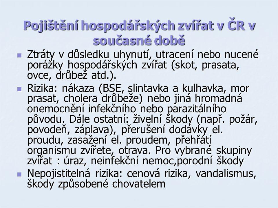 Pojištění hospodářských zvířat v ČR v současné době Ztráty v důsledku uhynutí, utracení nebo nucené porážky hospodářských zvířat (skot, prasata, ovce, drůbež atd.).