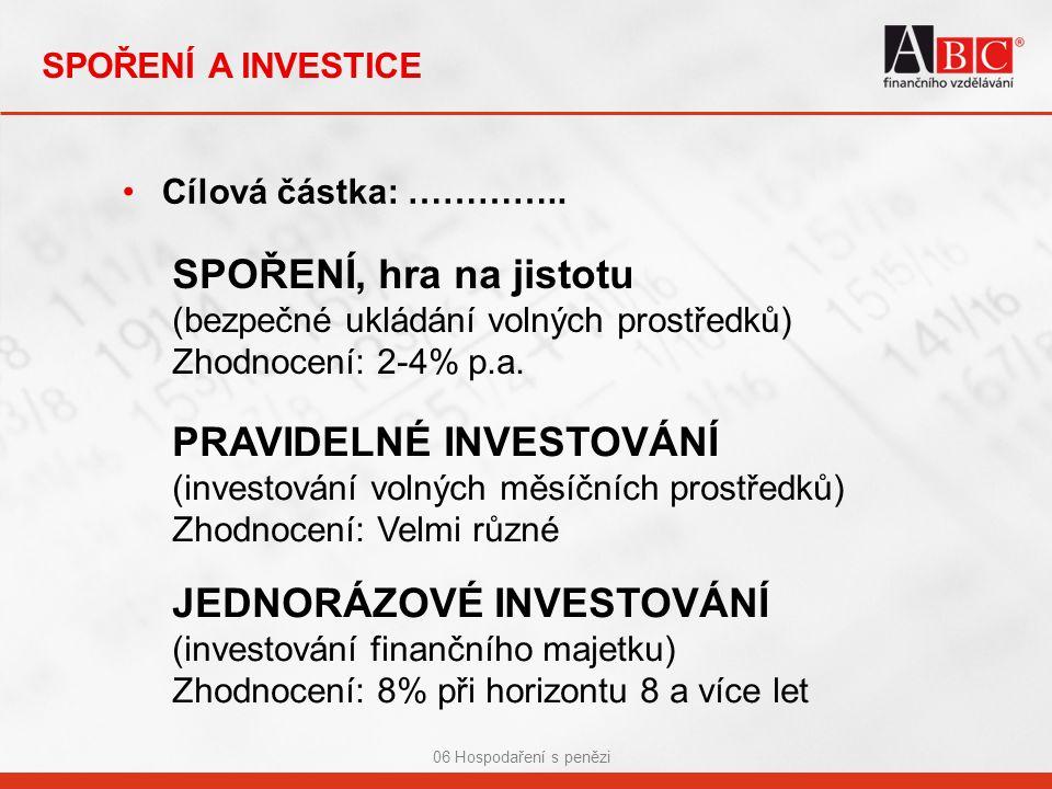 06 Hospodaření s penězi SPOŘENÍ A INVESTICE Cílová částka: …………..