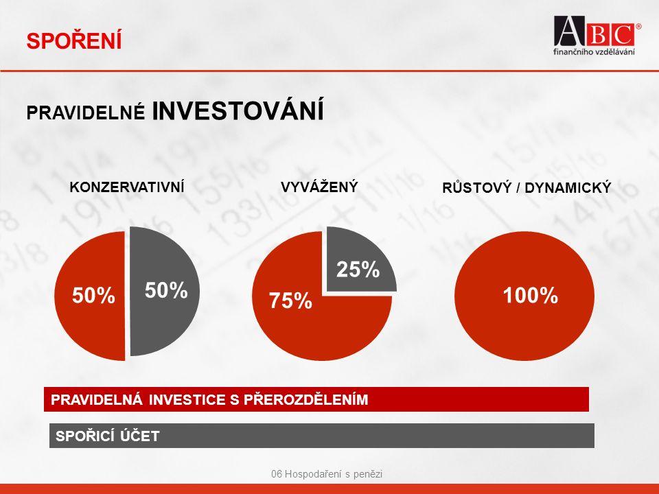 06 Hospodaření s penězi PRAVIDELNÉ INVESTOVÁNÍ 50% 75% 25% 100% PRAVIDELNÁ INVESTICE S PŘEROZDĚLENÍM SPOŘICÍ ÚČET KONZERVATIVNÍVYVÁŽENÝ RŮSTOVÝ / DYNAMICKÝ SPOŘENÍ
