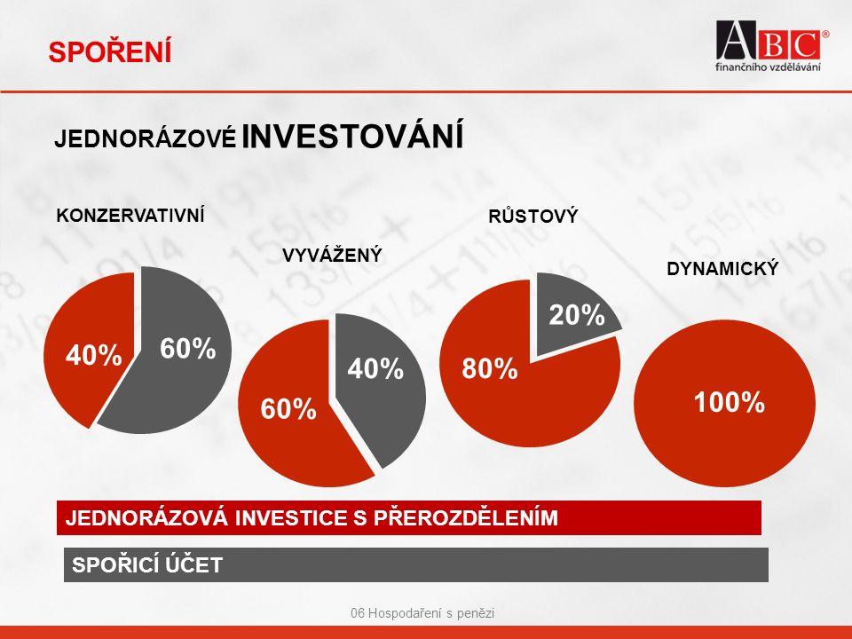 06 Hospodaření s penězi JEDNORÁZOVÉ INVESTOVÁNÍ 40% 60% 40% 100% JEDNORÁZOVÁ INVESTICE S PŘEROZDĚLENÍM SPOŘICÍ ÚČET KONZERVATIVNÍ VYVÁŽENÝ RŮSTOVÝ 80% 20% DYNAMICKÝ SPOŘENÍ