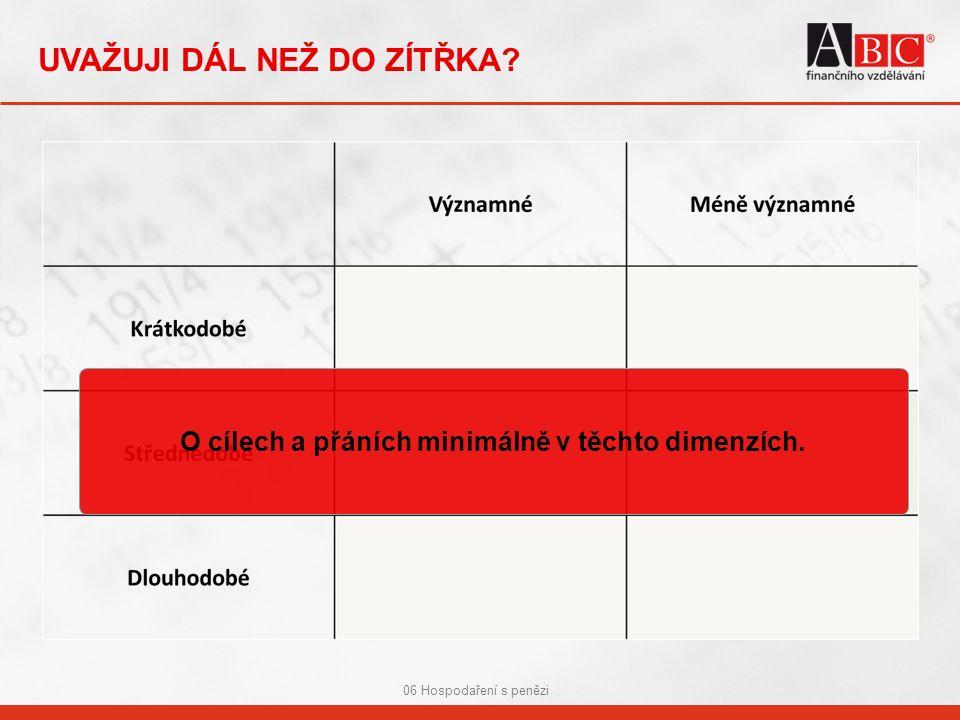 06 Hospodaření s penězi UVAŽUJI DÁL NEŽ DO ZÍTŘKA O cílech a přáních minimálně v těchto dimenzích.