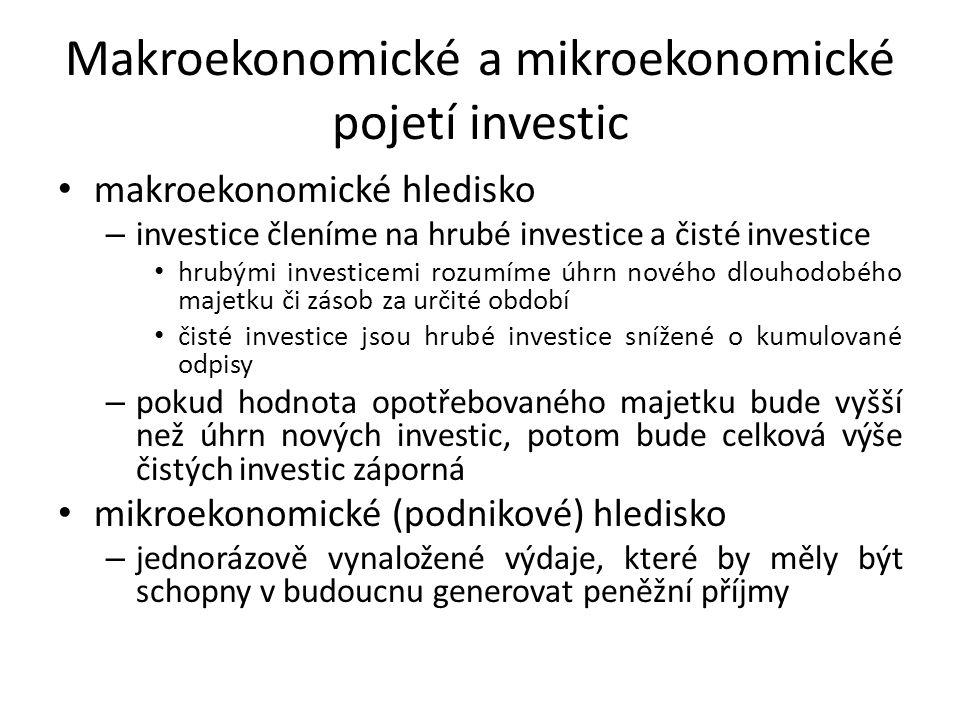 Makroekonomické a mikroekonomické pojetí investic makroekonomické hledisko – investice členíme na hrubé investice a čisté investice hrubými investicemi rozumíme úhrn nového dlouhodobého majetku či zásob za určité období čisté investice jsou hrubé investice snížené o kumulované odpisy – pokud hodnota opotřebovaného majetku bude vyšší než úhrn nových investic, potom bude celková výše čistých investic záporná mikroekonomické (podnikové) hledisko – jednorázově vynaložené výdaje, které by měly být schopny v budoucnu generovat peněžní příjmy