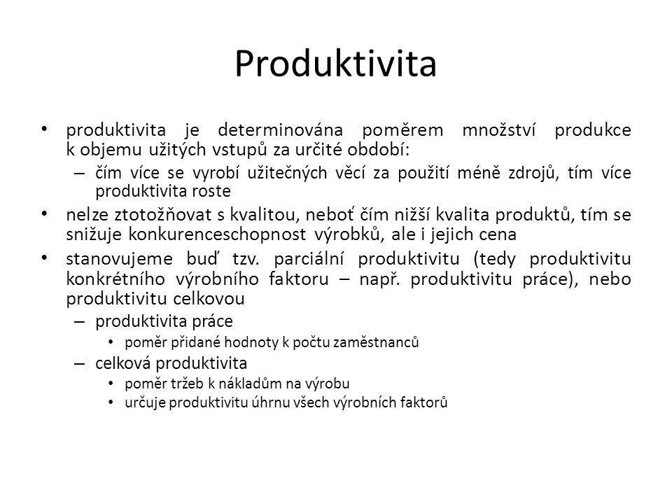 Produktivita produktivita je determinována poměrem množství produkce k objemu užitých vstupů za určité období: – čím více se vyrobí užitečných věcí za použití méně zdrojů, tím více produktivita roste nelze ztotožňovat s kvalitou, neboť čím nižší kvalita produktů, tím se snižuje konkurenceschopnost výrobků, ale i jejich cena stanovujeme buď tzv.