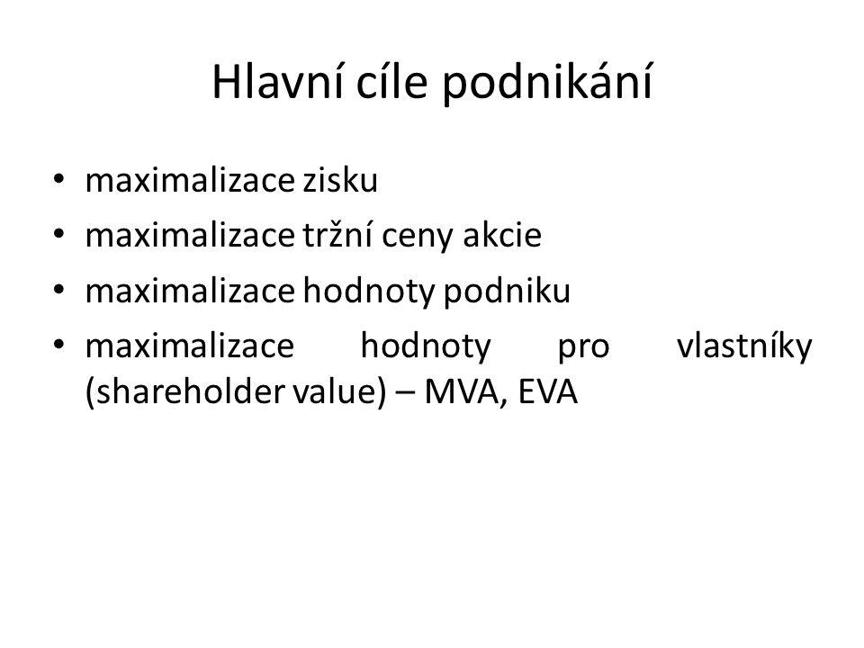 Hlavní cíle podnikání maximalizace zisku maximalizace tržní ceny akcie maximalizace hodnoty podniku maximalizace hodnoty pro vlastníky (shareholder value) – MVA, EVA
