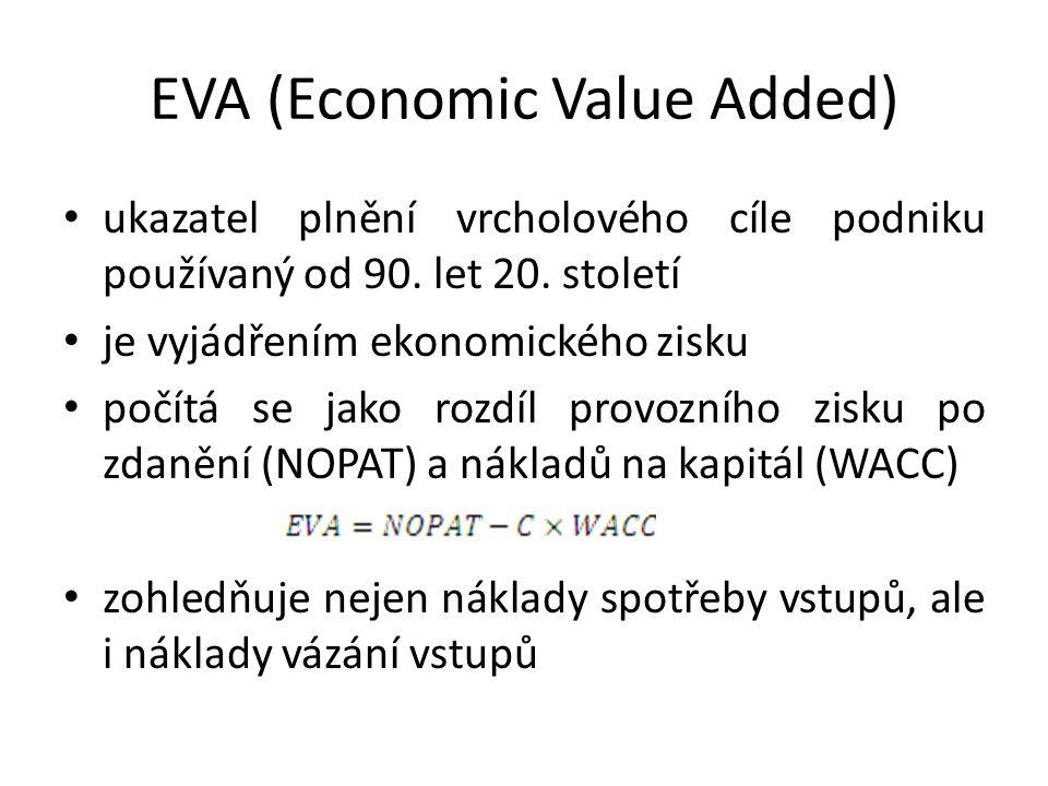 EVA (Economic Value Added) ukazatel plnění vrcholového cíle podniku používaný od 90. let 20. století je vyjádřením ekonomického zisku počítá se jako r