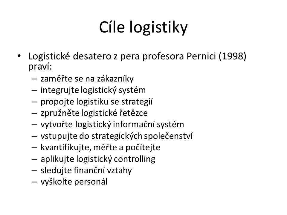 Cíle logistiky Logistické desatero z pera profesora Pernici (1998) praví: – zaměřte se na zákazníky – integrujte logistický systém – propojte logistiku se strategií – zpružněte logistické řetězce – vytvořte logistický informační systém – vstupujte do strategických společenství – kvantifikujte, měřte a počítejte – aplikujte logistický controlling – sledujte finanční vztahy – vyškolte personál