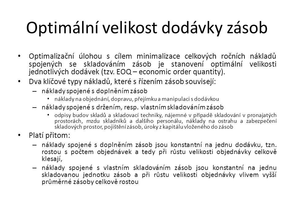 Optimální velikost dodávky zásob Optimalizační úlohou s cílem minimalizace celkových ročních nákladů spojených se skladováním zásob je stanovení optimální velikosti jednotlivých dodávek (tzv.