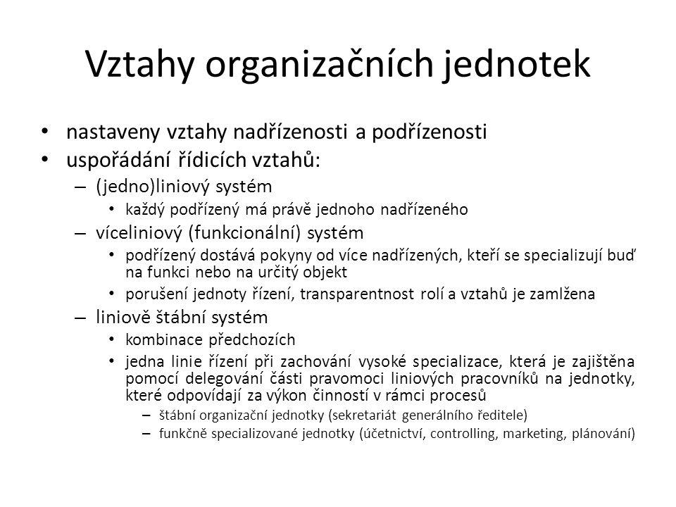 Vztahy organizačních jednotek nastaveny vztahy nadřízenosti a podřízenosti uspořádání řídicích vztahů: – (jedno)liniový systém každý podřízený má právě jednoho nadřízeného – víceliniový (funkcionální) systém podřízený dostává pokyny od více nadřízených, kteří se specializují buď na funkci nebo na určitý objekt porušení jednoty řízení, transparentnost rolí a vztahů je zamlžena – liniově štábní systém kombinace předchozích jedna linie řízení při zachování vysoké specializace, která je zajištěna pomocí delegování části pravomoci liniových pracovníků na jednotky, které odpovídají za výkon činností v rámci procesů – štábní organizační jednotky (sekretariát generálního ředitele) – funkčně specializované jednotky (účetnictví, controlling, marketing, plánování)