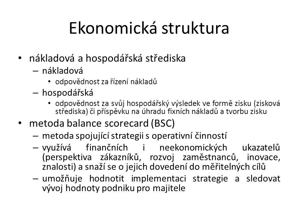 Ekonomická struktura nákladová a hospodářská střediska – nákladová odpovědnost za řízení nákladů – hospodářská odpovědnost za svůj hospodářský výslede