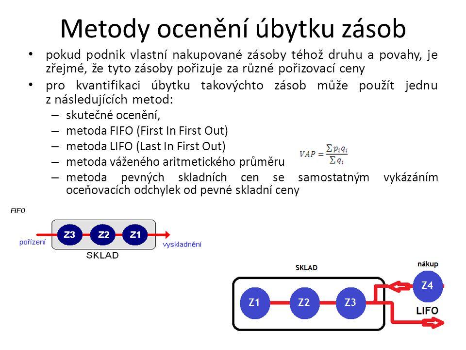Metody ocenění úbytku zásob pokud podnik vlastní nakupované zásoby téhož druhu a povahy, je zřejmé, že tyto zásoby pořizuje za různé pořizovací ceny pro kvantifikaci úbytku takovýchto zásob může použít jednu z následujících metod: – skutečné ocenění, – metoda FIFO (First In First Out) – metoda LIFO (Last In First Out) – metoda váženého aritmetického průměru – metoda pevných skladních cen se samostatným vykázáním oceňovacích odchylek od pevné skladní ceny