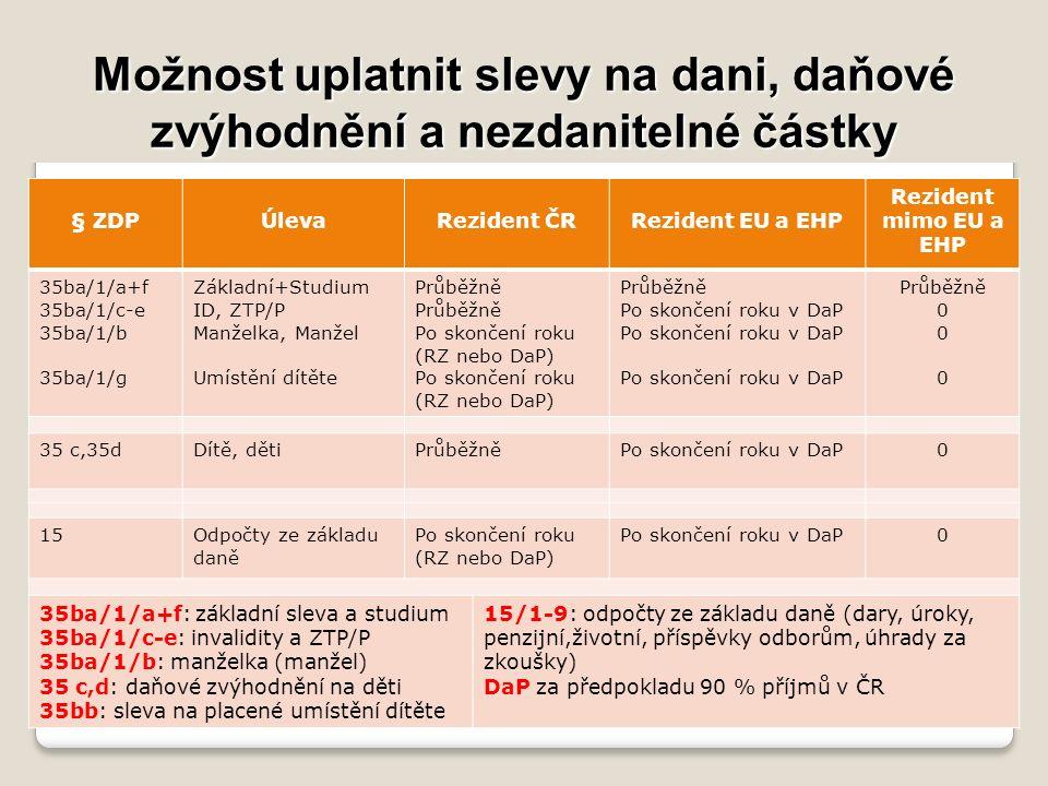 Možnost uplatnit slevy na dani, daňové zvýhodnění a nezdanitelné částky § ZDPÚlevaRezident ČRRezident EU a EHP Rezident mimo EU a EHP 35ba/1/a+f 35ba/1/c-e 35ba/1/b 35ba/1/g Základní+Studium ID, ZTP/P Manželka, Manžel Umístění dítěte Průběžně Po skončení roku (RZ nebo DaP) Průběžně Po skončení roku v DaP Průběžně 0 35 c,35dDítě, dětiPrůběžněPo skončení roku v DaP0 15Odpočty ze základu daně Po skončení roku (RZ nebo DaP) Po skončení roku v DaP0 35ba/1/a+f: základní sleva a studium 35ba/1/c-e: invalidity a ZTP/P 35ba/1/b: manželka (manžel) 35 c,d: daňové zvýhodnění na děti 35bb: sleva na placené umístění dítěte 15/1-9: odpočty ze základu daně (dary, úroky, penzijní,životní, příspěvky odborům, úhrady za zkoušky) DaP za předpokladu 90 % příjmů v ČR