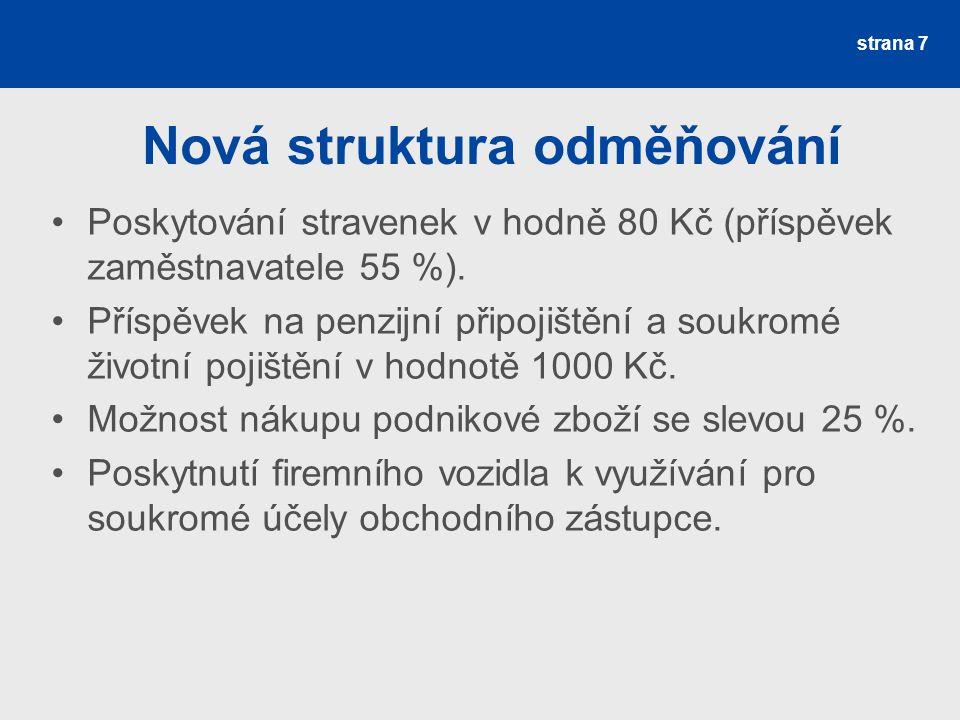 Nová struktura odměňování Poskytování stravenek v hodně 80 Kč (příspěvek zaměstnavatele 55 %).