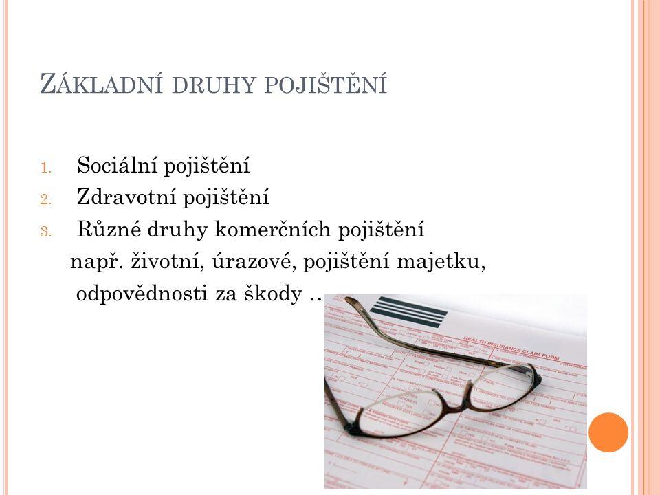 Z ÁKLADNÍ DRUHY POJIŠTĚNÍ 1.Sociální pojištění 2.