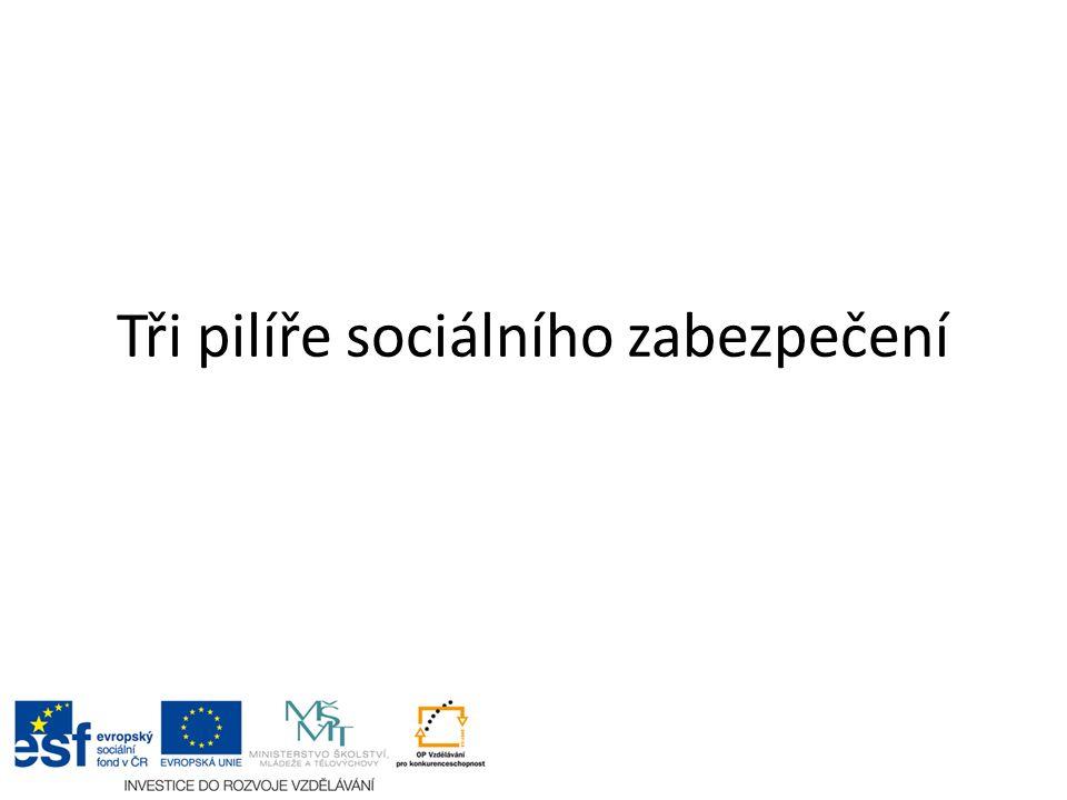 Tři pilíře sociálního zabezpečení