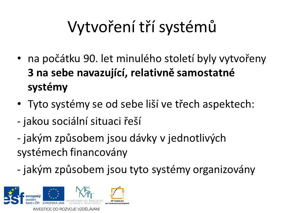 Vytvoření tří systémů na počátku 90. let minulého století byly vytvořeny 3 na sebe navazující, relativně samostatné systémy Tyto systémy se od sebe li