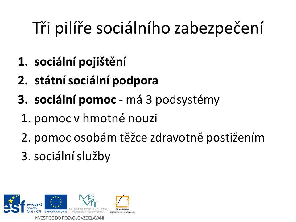 Tři pilíře sociálního zabezpečení 1.sociální pojištění 2.státní sociální podpora 3.sociální pomoc - má 3 podsystémy 1. pomoc v hmotné nouzi 2. pomoc o