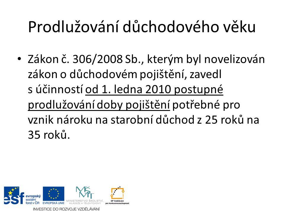 Prodlužování důchodového věku Zákon č.