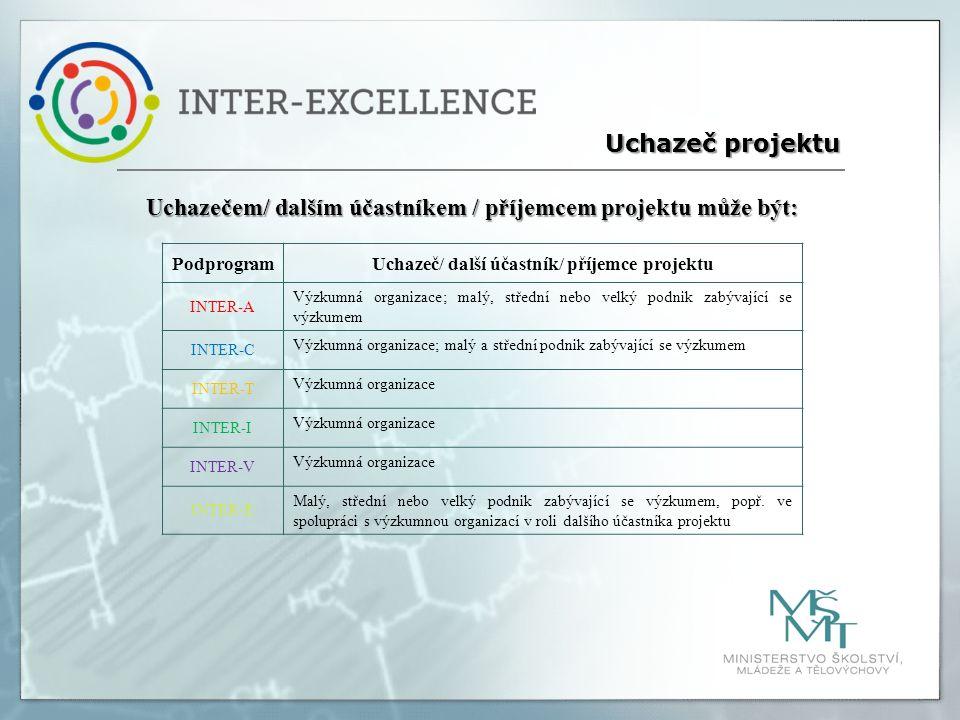 Uchazečem/ dalším účastníkem / příjemcem projektu může být: Uchazeč projektu PodprogramUchazeč/ další účastník/ příjemce projektu INTER-A Výzkumná organizace; malý, střední nebo velký podnik zabývající se výzkumem INTER-C Výzkumná organizace; malý a střední podnik zabývající se výzkumem INTER-T Výzkumná organizace INTER-I Výzkumná organizace INTER-V Výzkumná organizace INTER-E Malý, střední nebo velký podnik zabývající se výzkumem, popř.