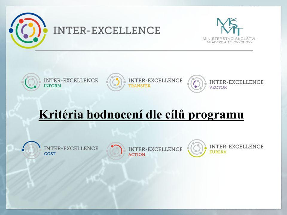 Kritéria hodnocení dle cílů programu