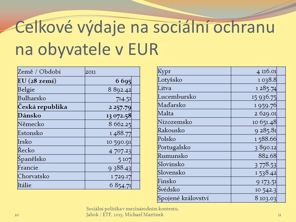 Celkové výdaje na sociální ochranu na obyvatele v EUR 10 Sociální politika v mezinárodním kontextu. Jabok / ETF, 2015. Michael Martinek11 Země / Obdob