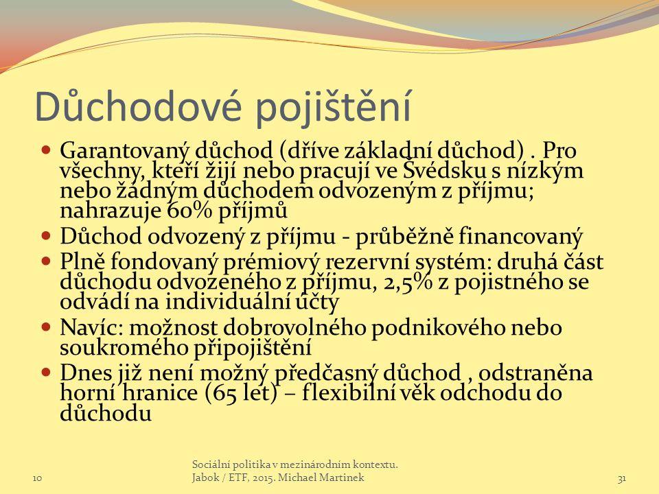 Důchodové pojištění Garantovaný důchod (dříve základní důchod).