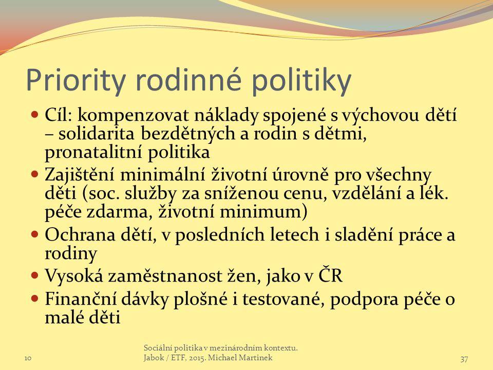Priority rodinné politiky Cíl: kompenzovat náklady spojené s výchovou dětí – solidarita bezdětných a rodin s dětmi, pronatalitní politika Zajištění minimální životní úrovně pro všechny děti (soc.