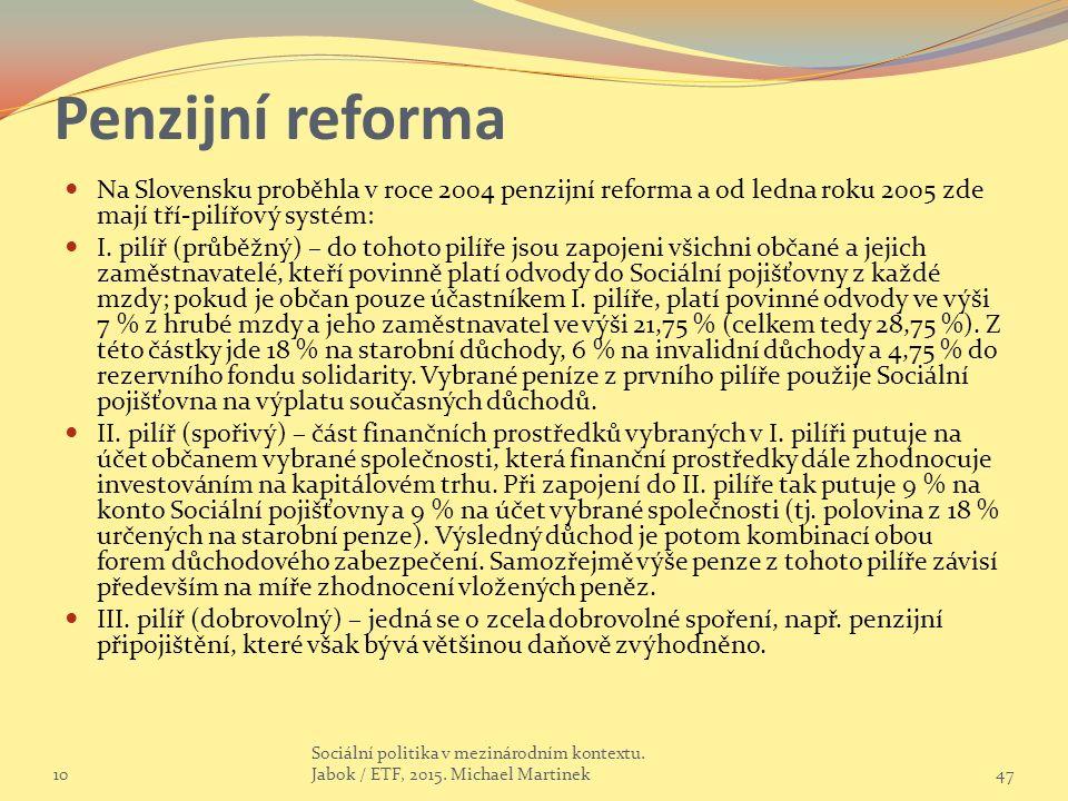 Penzijní reforma Na Slovensku proběhla v roce 2004 penzijní reforma a od ledna roku 2005 zde mají tří-pilířový systém: I. pilíř (průběžný) – do tohoto