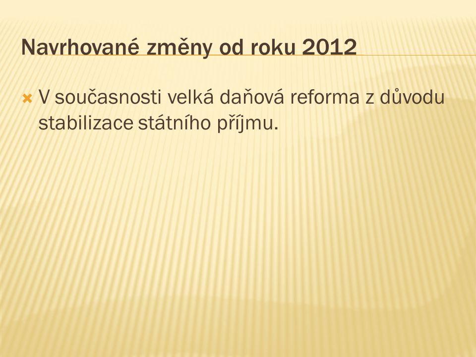 Navrhované změny od roku 2012  V současnosti velká daňová reforma z důvodu stabilizace státního příjmu.