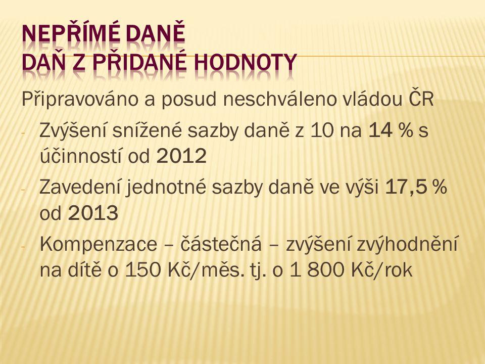 Připravováno a posud neschváleno vládou ČR - Zvýšení snížené sazby daně z 10 na 14 % s účinností od 2012 - Zavedení jednotné sazby daně ve výši 17,5 %