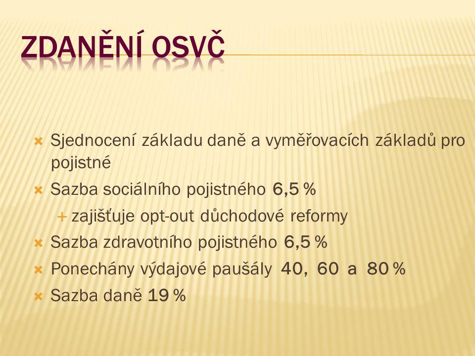  Sjednocení základu daně a vyměřovacích základů pro pojistné  Sazba sociálního pojistného 6,5 %  zajišťuje opt-out důchodové reformy  Sazba zdravo