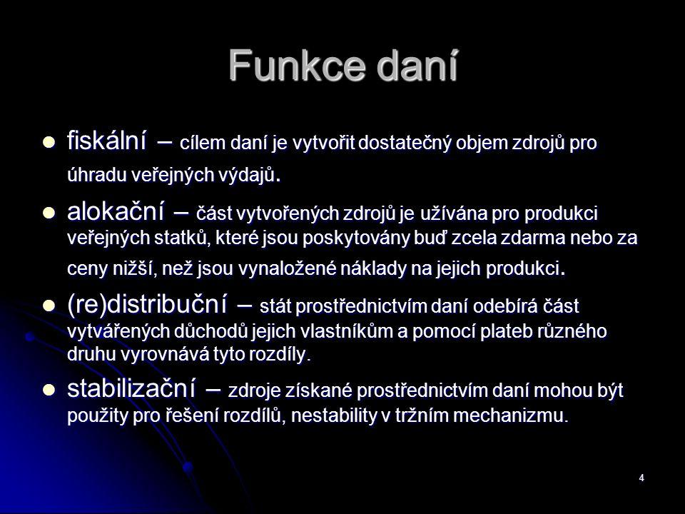 45 FO podávají přiznání za r.2013 na tiskopisu vzor č č.