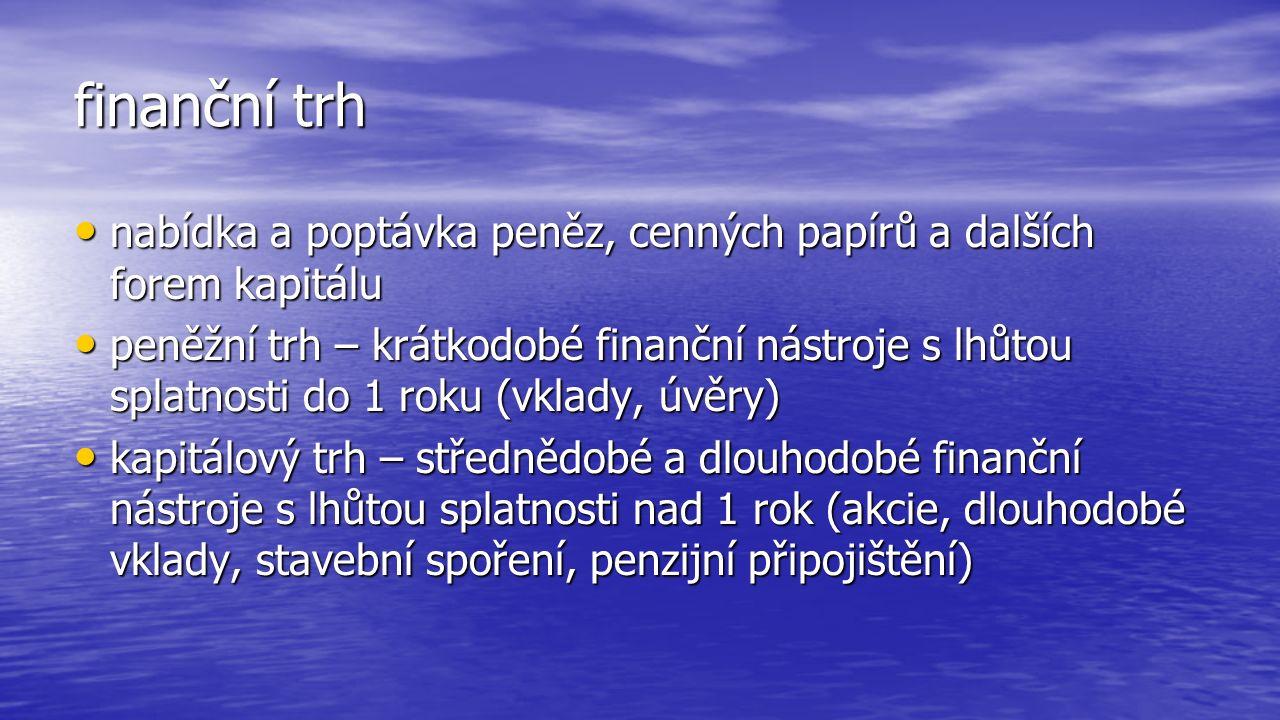 instituce na finančním trhu centrální emisní banka – Česká národní banka centrální emisní banka – Česká národní banka obchodní banky – KB, ČSOB, Reiffeisen Bank….