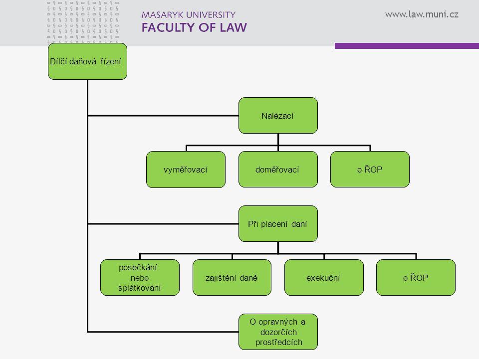 www.law.muni.cz Dílčí daňová řízení Nalézací Při placení daní O opravných a dozorčích prostředcích vyměřovací o ŘOPdoměřovací posečkání nebo splátková