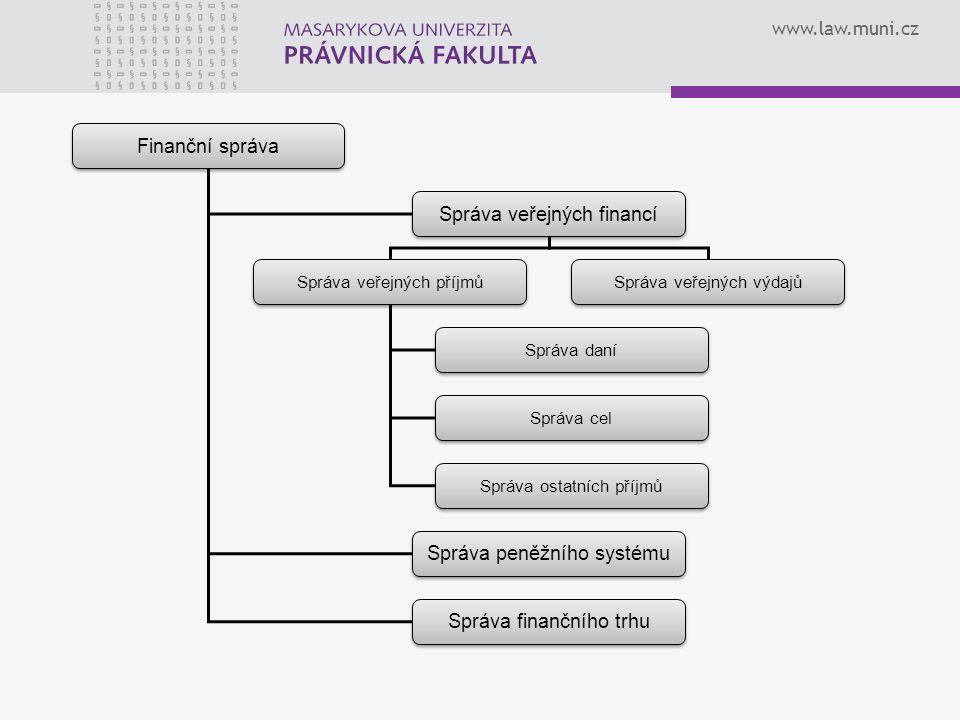 www.law.muni.cz Finanční správa Správa veřejných financí Správa peněžního systému Správa finančního trhu Správa veřejných příjmů Správa veřejných výda