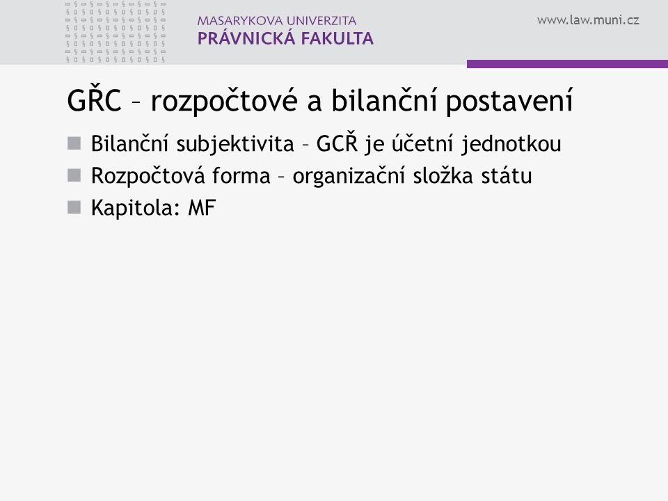 www.law.muni.cz GŘC – rozpočtové a bilanční postavení Bilanční subjektivita – GCŘ je účetní jednotkou Rozpočtová forma – organizační složka státu Kapitola: MF