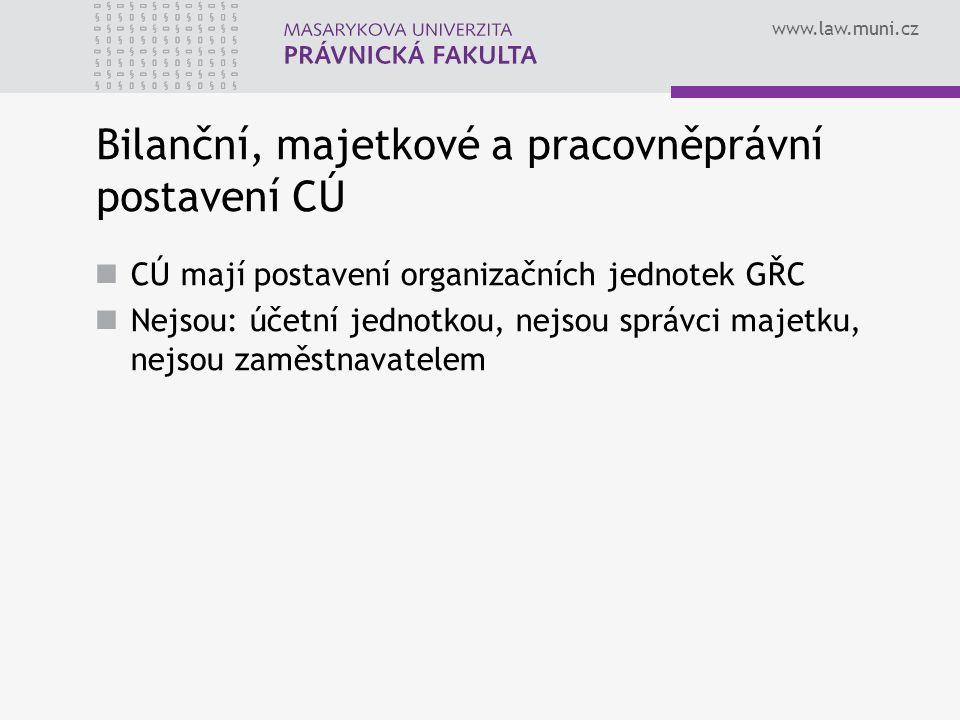 www.law.muni.cz Bilanční, majetkové a pracovněprávní postavení CÚ CÚ mají postavení organizačních jednotek GŘC Nejsou: účetní jednotkou, nejsou správc