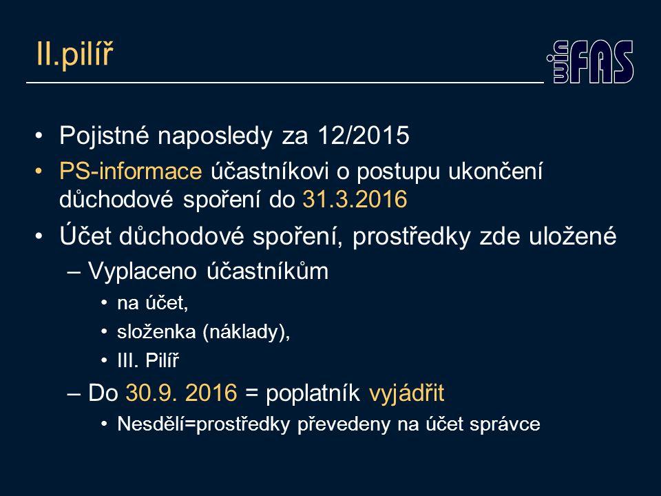 II.pilíř Pojistné naposledy za 12/2015 PS-informace účastníkovi o postupu ukončení důchodové spoření do 31.3.2016 Účet důchodové spoření, prostředky z