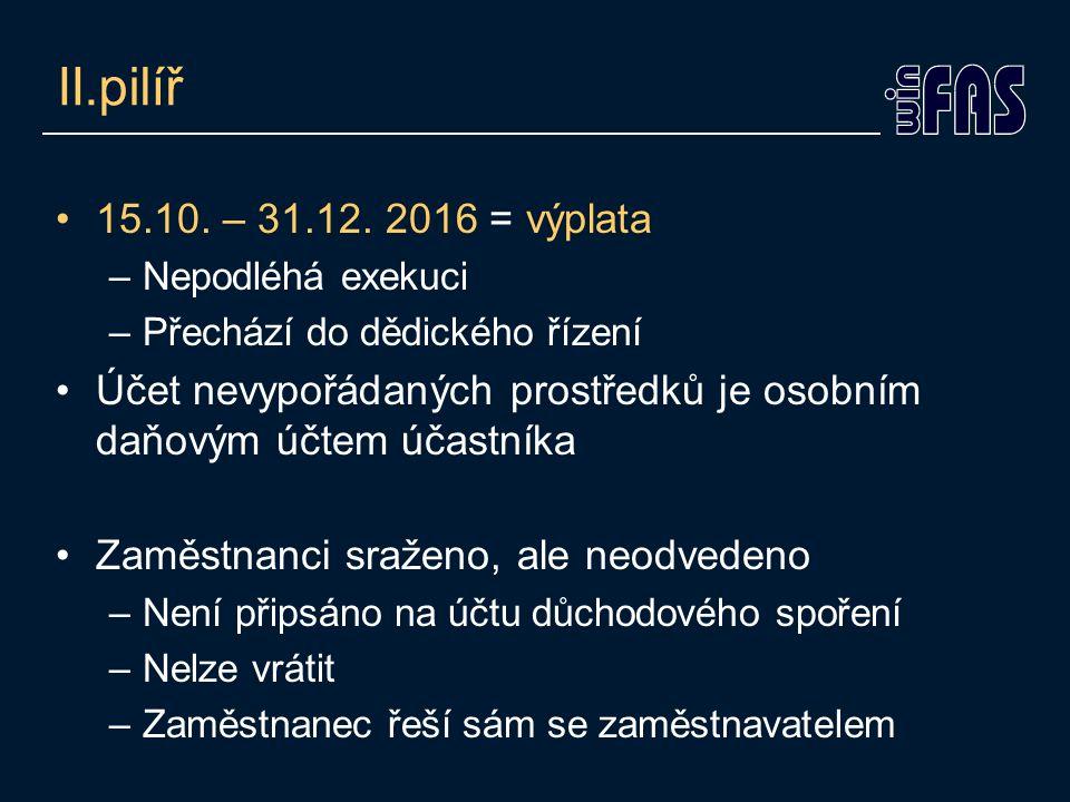 II.pilíř 15.10. – 31.12.