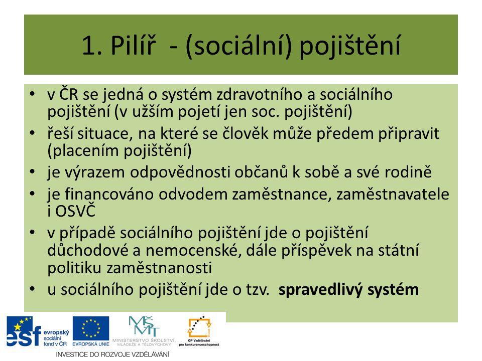 1. Pilíř - (sociální) pojištění v ČR se jedná o systém zdravotního a sociálního pojištění (v užším pojetí jen soc. pojištění) řeší situace, na které s