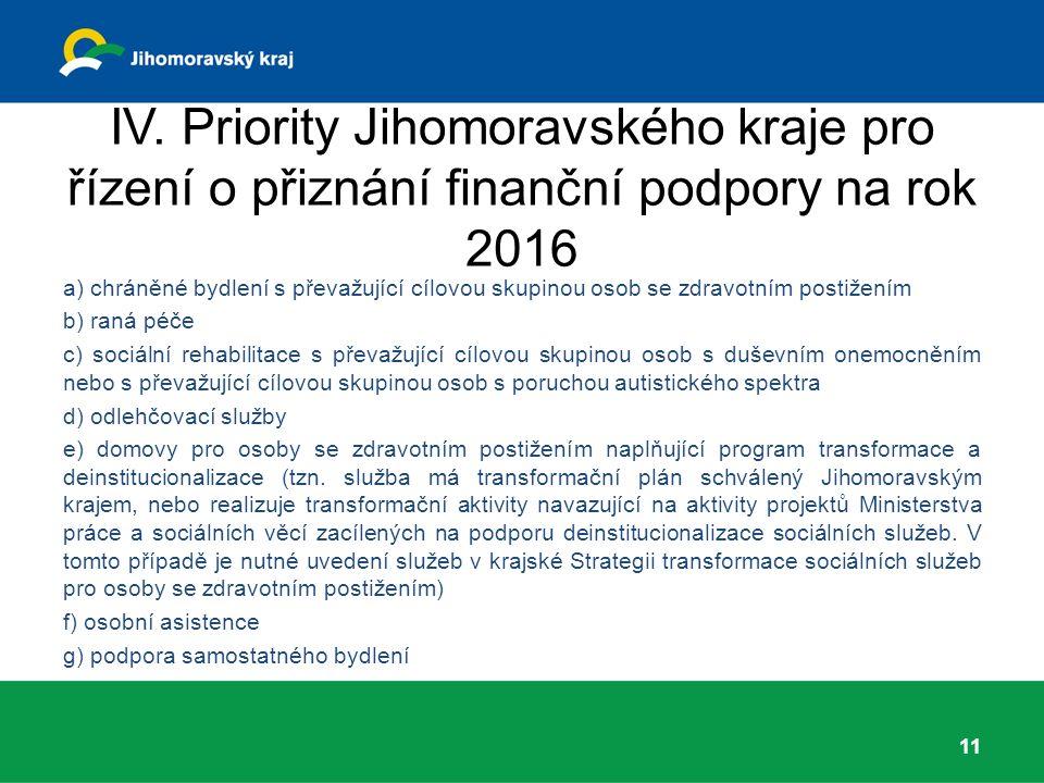 IV. Priority Jihomoravského kraje pro řízení o přiznání finanční podpory na rok 2016 a) chráněné bydlení s převažující cílovou skupinou osob se zdravo