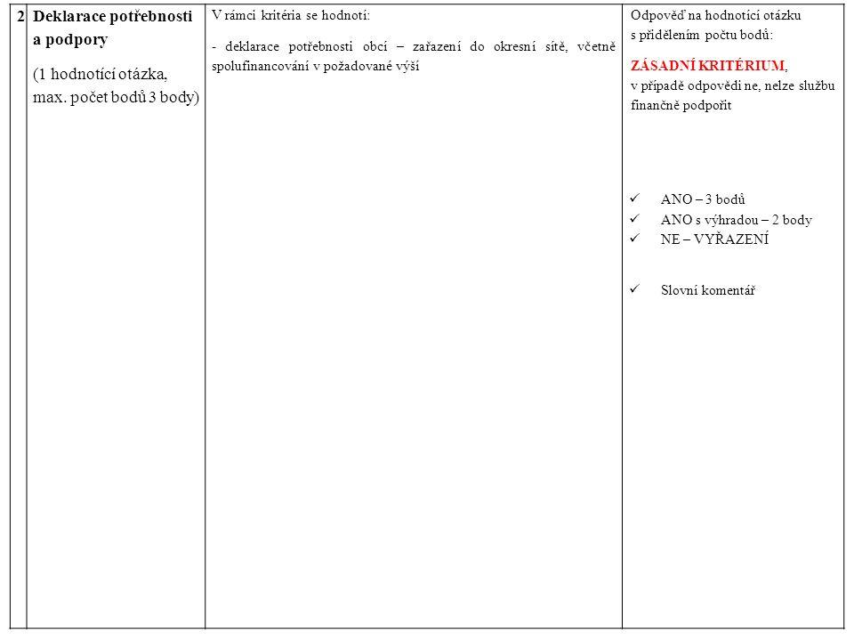 2Deklarace potřebnosti a podpory (1 hodnotící otázka, max.