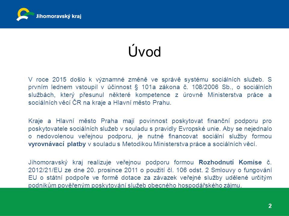 VII.Mechanismus finanční podpory sociálních služeb formou vyrovnávací platby + VIII.