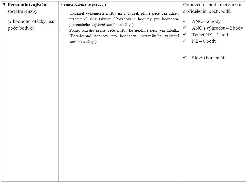 3Personální zajištění sociální služby (2 hodnotící otázky, max.