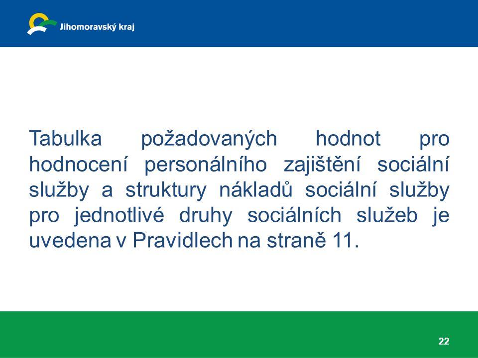 Tabulka požadovaných hodnot pro hodnocení personálního zajištění sociální služby a struktury nákladů sociální služby pro jednotlivé druhy sociálních služeb je uvedena v Pravidlech na straně 11.