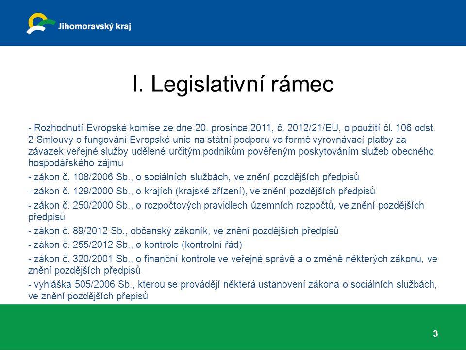 I. Legislativní rámec - Rozhodnutí Evropské komise ze dne 20.