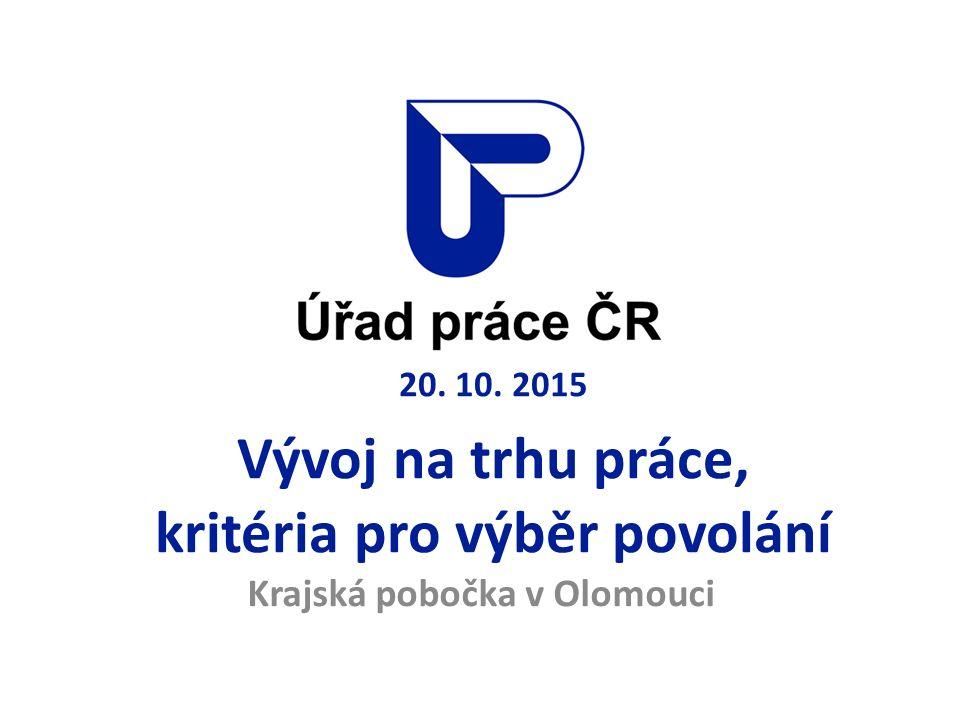 20. 10. 2015 Vývoj na trhu práce, kritéria pro výběr povolání Krajská pobočka v Olomouci